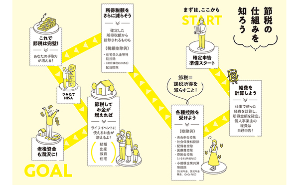 『節税事典』1.jpg