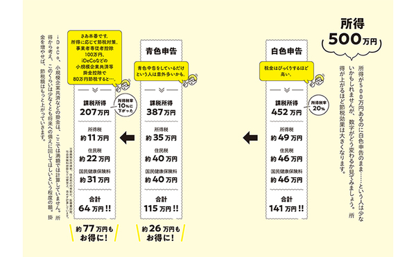 『節税事典』3.jpg